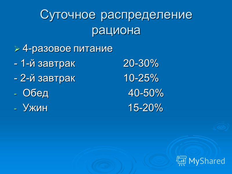 Суточное распределение рациона 4-разовое питание 4-разовое питание - 1-й завтрак 20-30% - 2-й завтрак 10-25% - Обед 40-50% - Ужин 15-20%