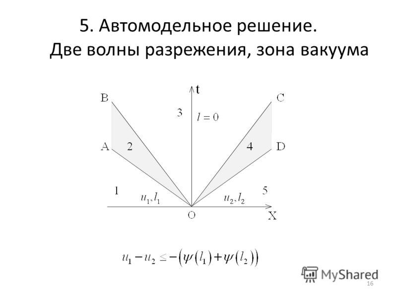 5. Автомодельное решение. Две волны разрежения, зона вакуума 16