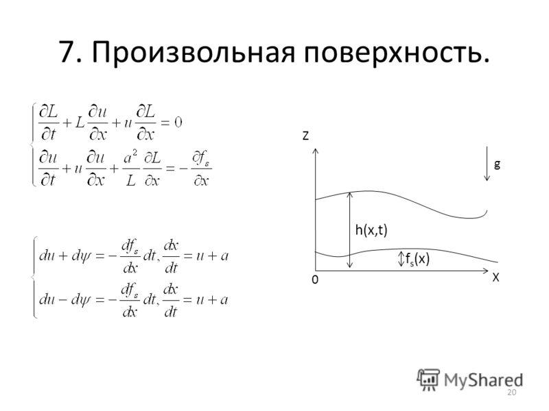 7. Произвольная поверхность. 20 g Z h(x,t) 0 X f s (x)