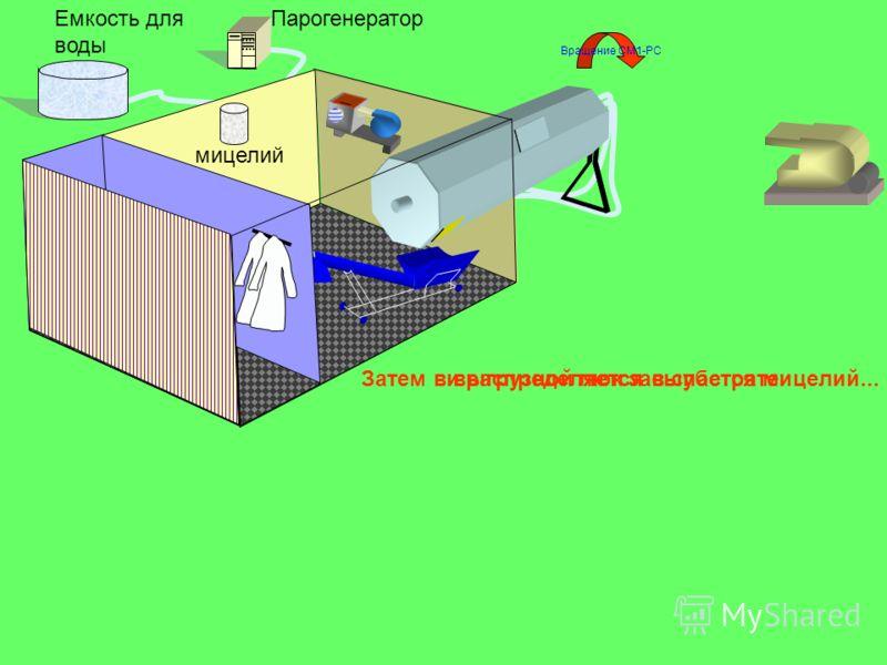 ПарогенераторЕмкость для воды Затем в выгрузной люк засыпается мицелий... Вращение СМ1-РС мицелий и распределяется в субстрате.