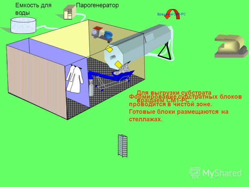 ПарогенераторЕмкость для воды Для выгрузки субстрата вращаем СМ1-РС Вращение СМ1-РС Формирование субстратных блоков проводится в чистой зоне. Готовые блоки размещаются на стеллажах.