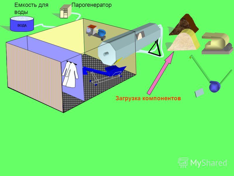 ВОДА ПарогенераторЕмкость для воды Загрузка компонентов