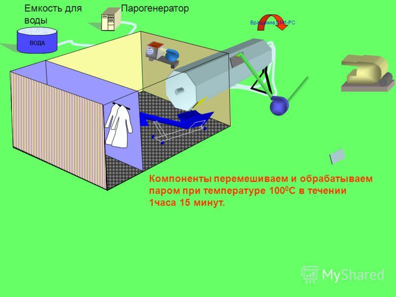 ВОДА ПарогенераторЕмкость для воды Компоненты перемешиваем и обрабатываем паром при температуре 100 0 С в течении 1часа 15 минут. Вращение СМ1-РС