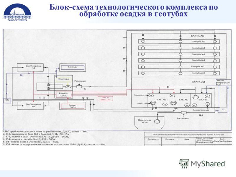 Блок-схема технологического комплекса по обработке осадка в геотубах