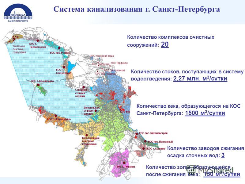 Система канализования г. Санкт-Петербурга Количество стоков, поступающих в систему водоотведения: 2,27 млн. м 3 /сутки Количество комплексов очистных сооружений: 20 Количество кека, образующегося на КОС Санкт-Петербурга: 1500 м 3 /сутки Количество зо