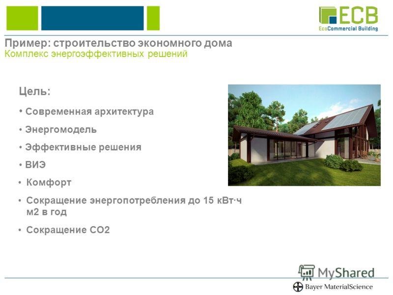 Цель: Современная архитектура Энергомодель Эффективные решения ВИЭ Комфорт Сокращение энергопотребления до 15 кВтч м2 в год Сокращение CO2 Пример: строительство экономного дома Комплекс энергоэффективных решений