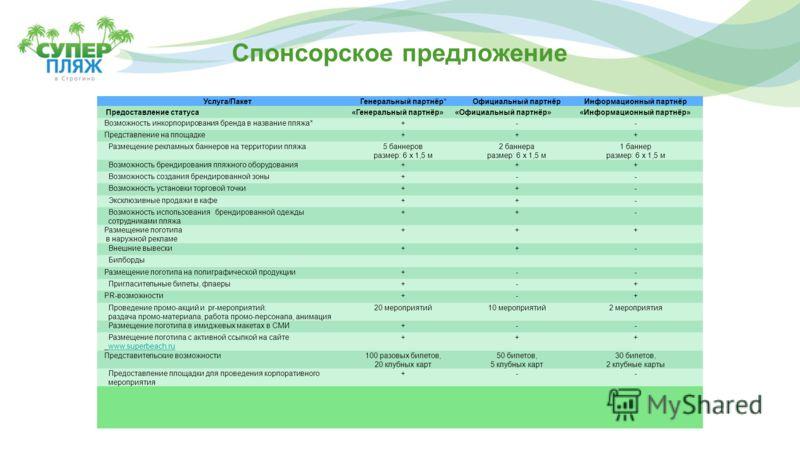 Спонсорское предложение Услуга/ПакетГенеральный партнёр*Официальный партнёрИнформационный партнёр Предоставление статуса«Генеральный партнёр»«Официальный партнёр»«Информационный партнёр» Возможность инкорпорирования бренда в название пляжа*+-- Предст