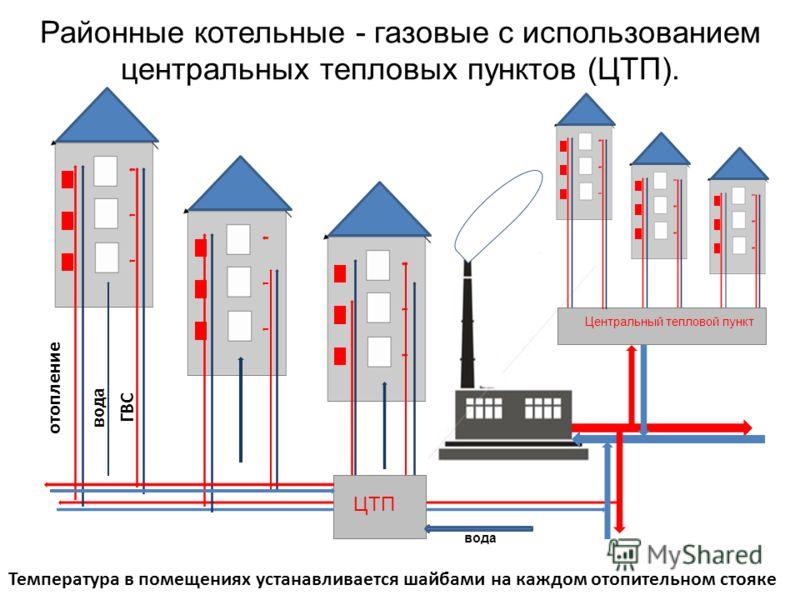 Тепловые схемы населенных пунктов