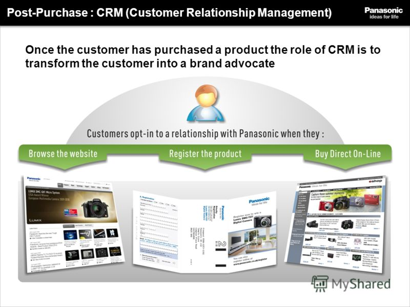 Post-Purchase : CRM (Customer Relationship Management) Once the customer has purchased a product the role of CRM is to transform the customer into a brand advocate