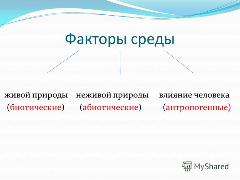 Факторы среды живой природы неживой природы влияние человека (биотические) (абиотические) (антропогенные)