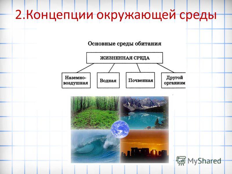 2.Концепции окружающей среды