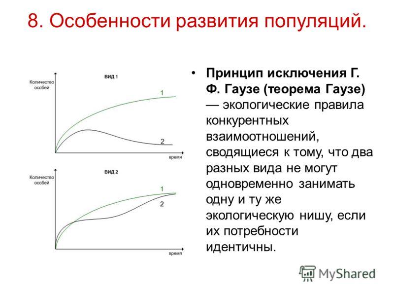 8. Особенности развития популяций. Принцип исключения Г. Ф. Гаузе (теорема Гаузе) экологические правила конкурентных взаимоотношений, сводящиеся к тому, что два разных вида не могут одновременно занимать одну и ту же экологическую нишу, если их потре