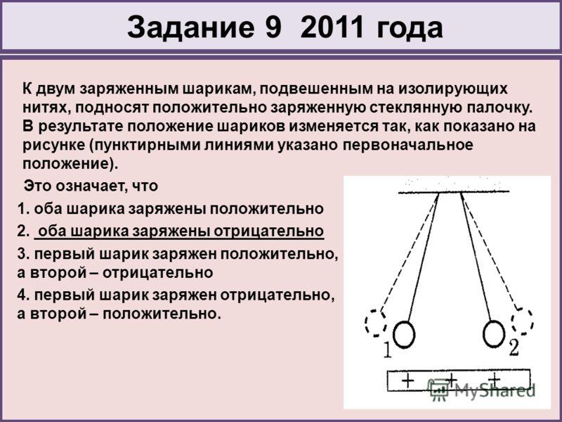 Задание 9 2011 года К двум заряженным шарикам, подвешенным на изолирующих нитях, подносят положительно заряженную стеклянную палочку. В результате положение шариков изменяется так, как показано на рисунке (пунктирными линиями указано первоначальное п