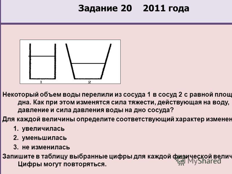 Задание 20 2011 года Некоторый объем воды перелили из сосуда 1 в сосуд 2 с равной площадью дна. Как при этом изменятся сила тяжести, действующая на воду, давление и сила давления воды на дно сосуда? Для каждой величины определите соответствующий хара
