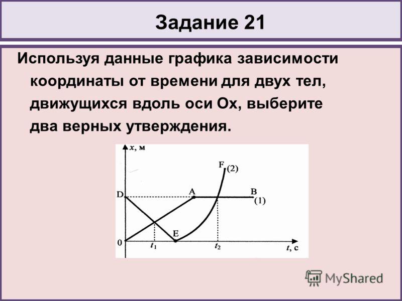 Задание 21 Используя данные графика зависимости координаты от времени для двух тел, движущихся вдоль оси Ох, выберите два верных утверждения.