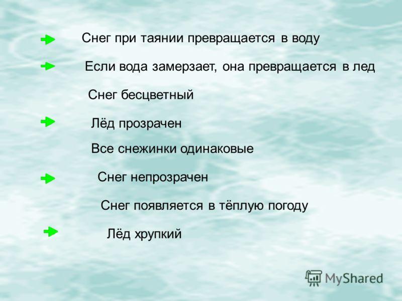 Снег при таянии превращается в воду Если вода замерзает, она превращается в лед Снег бесцветный Лёд прозрачен Все снежинки одинаковые Снег непрозрачен Снег появляется в тёплую погоду Лёд хрупкий