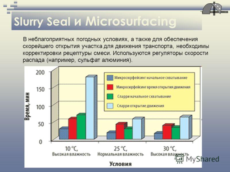 Slurry Seal и Microsurfacing В неблагоприятных погодных условиях, а также для обеспечения скорейшего открытия участка для движения транспорта, необходимы корректировки рецептуры смеси. Используются регуляторы скорости распада (например, сульфат алюми