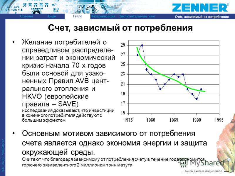 ... так как считает каждую каплю. ISS_UL/SC_VA/02/0212 ОсновыВодаТеплоЛиберализацияЗаключительный итог Счёт, зависимый от потребления Желание потребителей о справедливом распределе- нии затрат и экономический кризис начала 70-х годов были основой для