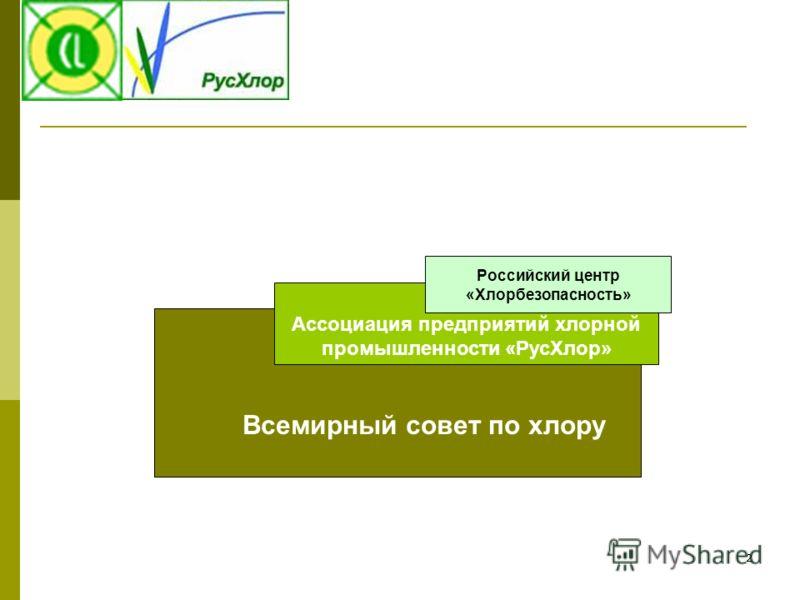 2 Всемирный совет по хлору Ассоциация предприятий хлорной промышленности «РусХлор» Российский центр «Хлорбезопасность»