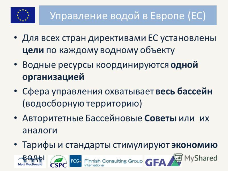 Управление водой в Европе (ЕС) Для всех стран директивами ЕС установлены цели по каждому водному объекту Водные ресурсы координируются одной организацией Сфера управления охватывает весь бассейн (водосборную территорию) Авторитетные Бассейновые Совет