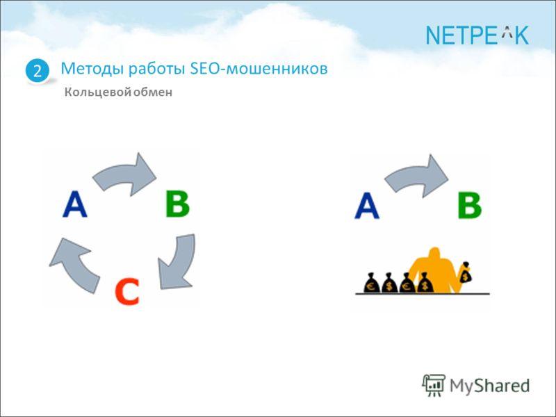 2 Методы работы SEO-мошенников Кольцевой обмен