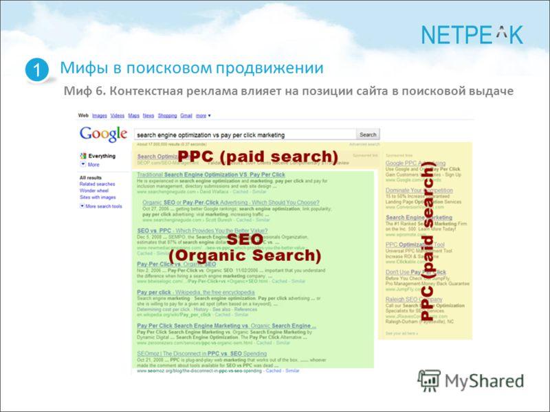 Мифы в поисковом продвижении Миф 6. Контекстная реклама влияет на позиции сайта в поисковой выдаче 1