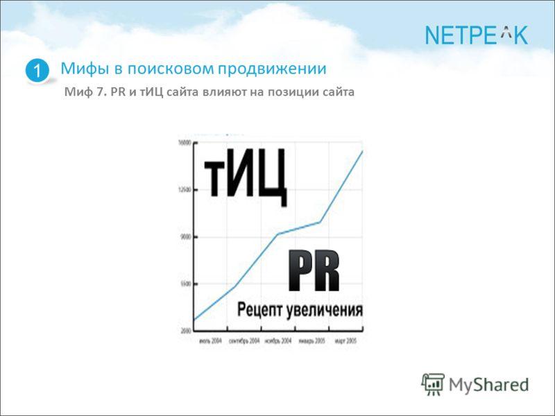 Мифы в поисковом продвижении Миф 7. PR и тИЦ сайта влияют на позиции сайта 1