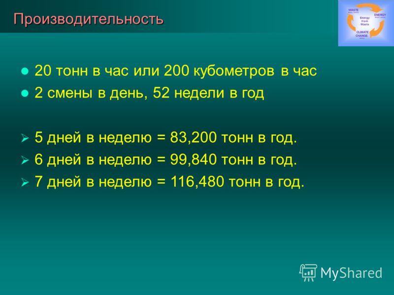 Производительность 20 тонн в час или 200 кубометров в час 2 смены в день, 52 недели в год 5 дней в неделю = 83,200 тонн в год. 6 дней в неделю = 99,840 тонн в год. 7 дней в неделю = 116,480 тонн в год.