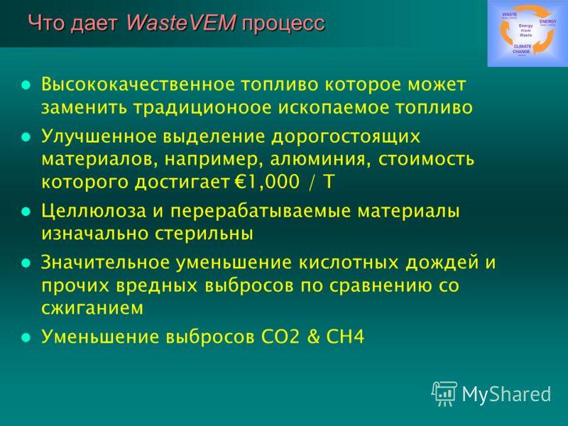 Что дает WasteVEM процесс Высококачественное топливо которое может заменить традиционоое ископаемое топливо Улучшенное выделение дорогостоящих материалов, например, алюминия, стоимость которого достигает 1,000 / T Целлюлоза и перерабатываемые материа