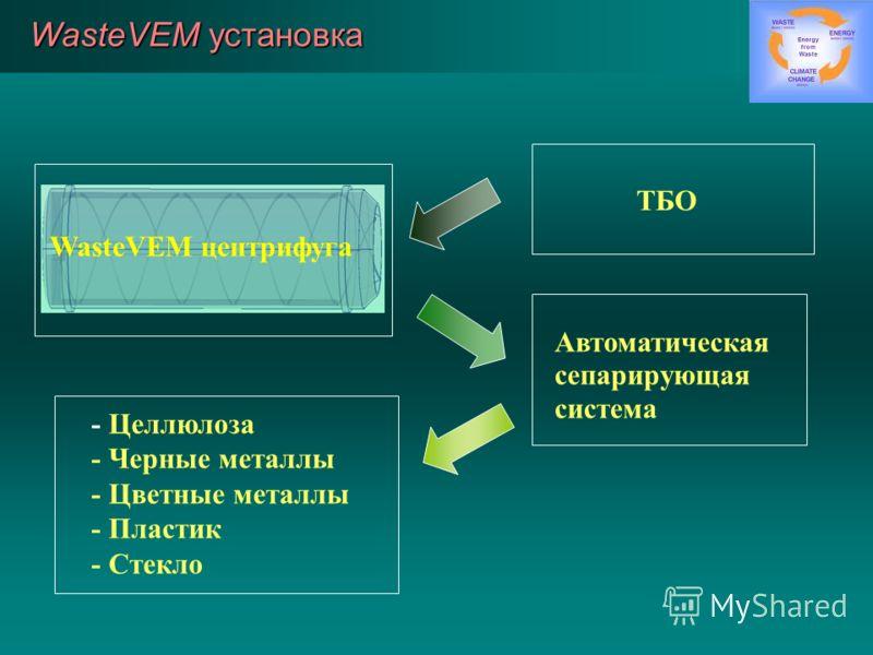 WasteVEM установка WasteVEM центрифуга ТБО Автоматическая сепарирующая система - Целлюлоза - Черные металлы - Цветные металлы - Пластик - Стекло