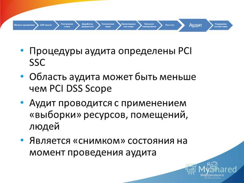 Область примененияGAP-анализ Построение плана Доработка документов Технические меры Организацион ные меры Внешнее сканирование Пен-тест Аудит Поддержка соответствия Процедуры аудита определены PCI SSC Область аудита может быть меньше чем PCI DSS Scop