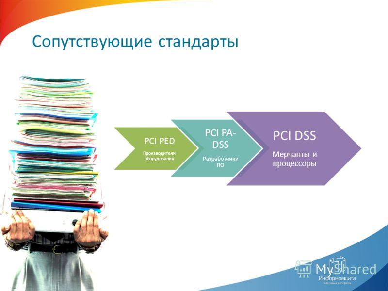 Сопутствующие стандарты PCI PED Производители оборудования PCI PA- DSS Разработчики ПО PCI DSS Мерчанты и процессоры