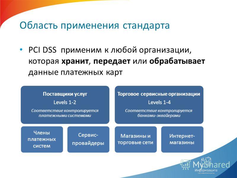 Область применения стандарта PCI DSS применим к любой организации, которая хранит, передает или обрабатывает данные платежных карт Поставщики услуг Levels 1-2 Соответствие контролируется платежными системами Члены платежных систем Сервис- провайдеры