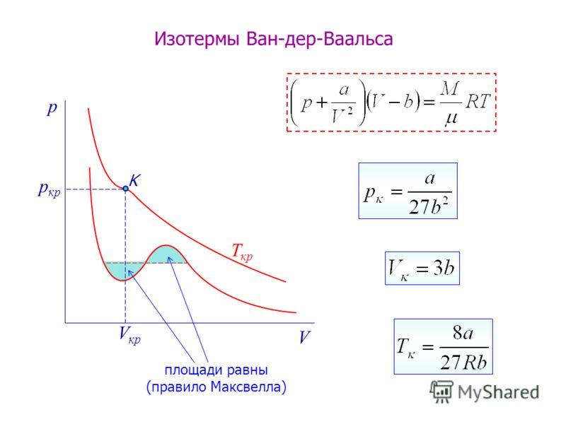 p V p кр V кр Т кр Изотермы Ван-дер-Ваальса K площади равны (правило Максвелла)