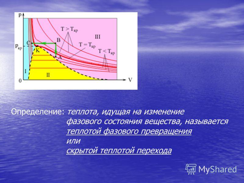 Определение: теплота, идущая на изменение фазового состояния вещества, называется теплотой фазового превращения или скрытой теплотой перехода