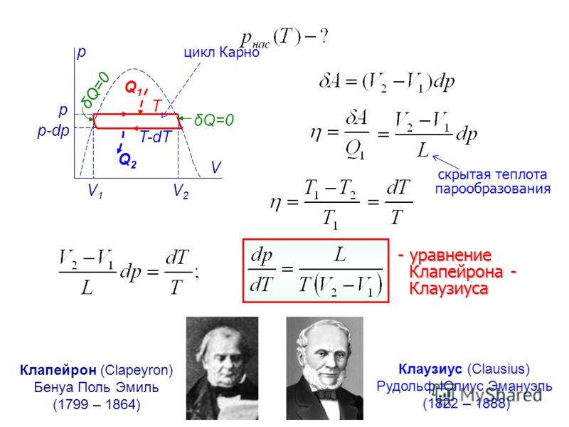 p V V1V1 V2V2 p p-dp δQ=0 T T-dT Q2Q2 Q1Q1 - уравнение Клапейрона - Клаузиуса Клаузиус (Clausius) Рудольф Юлиус Эмануэль (1822 – 1888) Клапейрон (Clapeyron) Бенуа Поль Эмиль (1799 – 1864) цикл Карно скрытая теплота парообразования