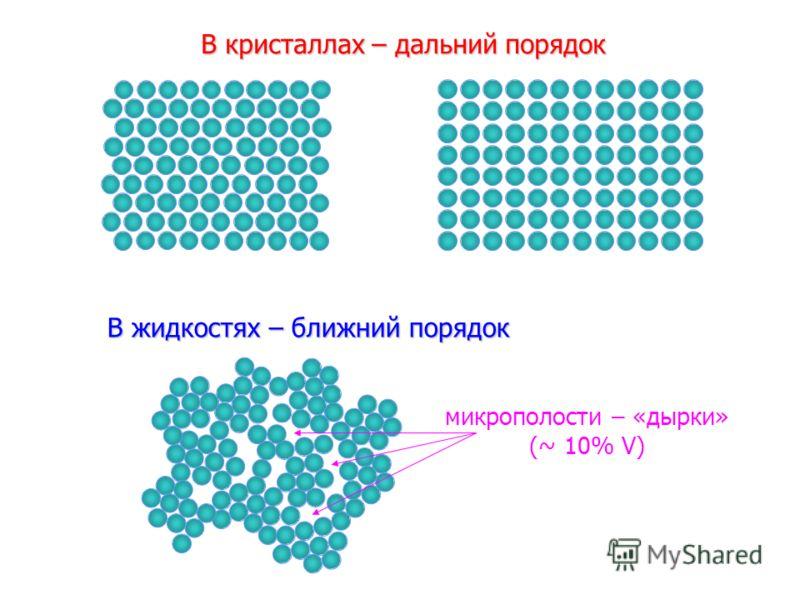 В кристаллах – дальний порядок В жидкостях – ближний порядок микрополости – «дырки» (~ 10% V)