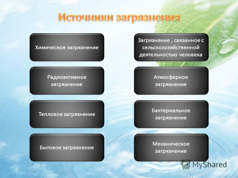 Загрязнение, связанное с сельскохозяйственной деятельностью человека Атмосферное загрязнение Бактериальное загрязнение Механическое загрязнение Химическое загрязнение Радиоактивное загрязнение Тепловое загрязнение Бытовое загрязнение