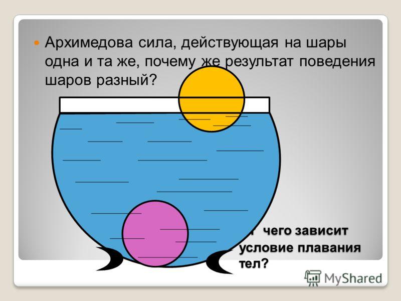 От чего зависит условие плавания тел? Архимедова сила, действующая на шары одна и та же, почему же результат поведения шаров разный?