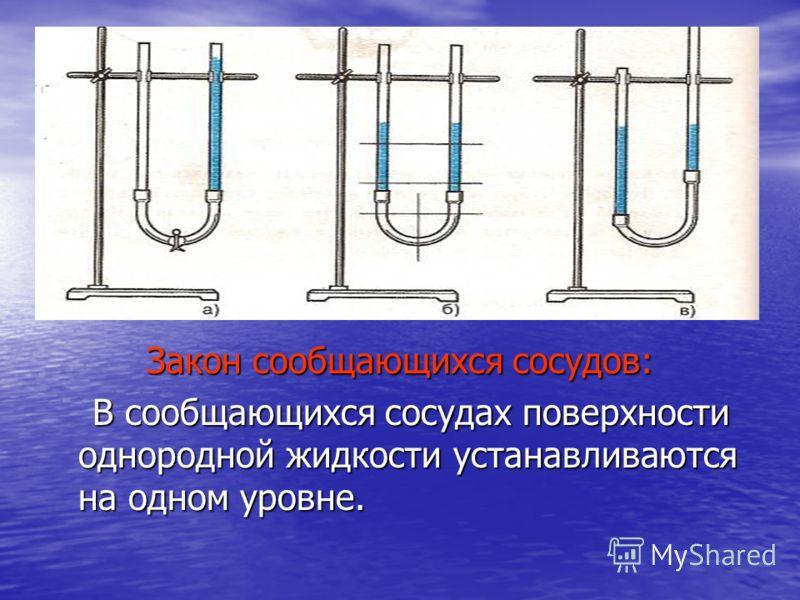 Закон сообщающихся сосудов: В сообщающихся сосудах поверхности однородной жидкости устанавливаются на одном уровне. В сообщающихся сосудах поверхности однородной жидкости устанавливаются на одном уровне.