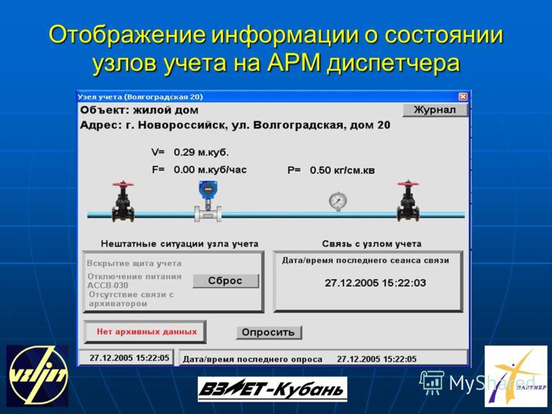 Отображение информации о состоянии узлов учета на АРМ диспетчера