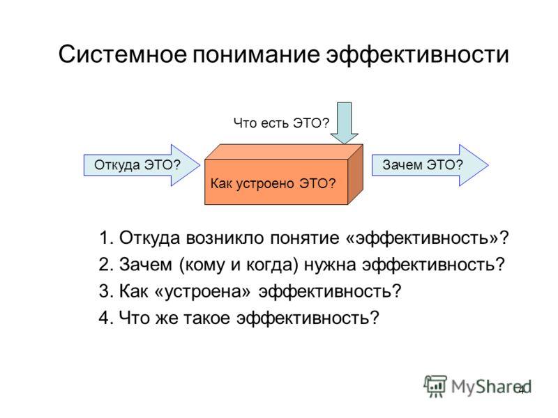 4 Системное понимание эффективности 1. Откуда возникло понятие «эффективность»? 2. Зачем (кому и когда) нужна эффективность? 3. Как «устроена» эффективность? 4. Что же такое эффективность? Откуда ЭТО?Зачем ЭТО? Что есть ЭТО? Как устроено ЭТО?