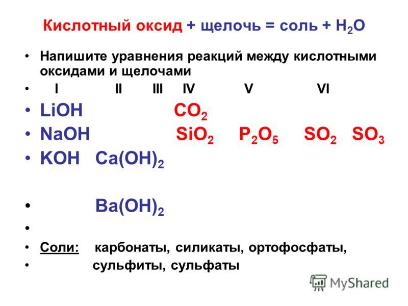 Кислотный оксид + щелочь = соль + Н 2 О Напишите уравнения реакций между кислотными оксидами и щелочами I II III IV V VI LiOН СО 2 NaOН SiO 2 P 2 O 5 SO 2 SO 3 KOН Ca(OН) 2 Ba(OН) 2 Соли: карбонаты, силикаты, ортофосфаты, сульфиты, сульфаты