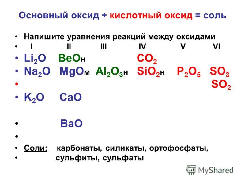 Основный оксид + кислотный оксид = соль Напишите уравнения реакций между оксидами I II III IV V VI Li 2 O ВеО н CO 2 Na 2 O MgO м Al 2 O 3 н SiO 2 н P 2 O 5 SO 3 SO 2 K 2 O CaO BaO Соли: карбонаты, силикаты, ортофосфаты, сульфиты, сульфаты