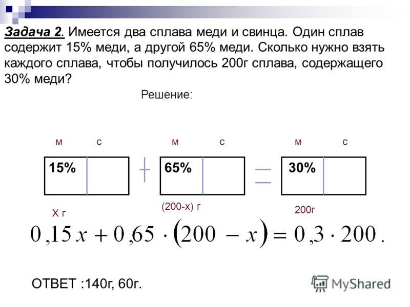 Задача 2. Имеется два сплава меди и свинца. Один сплав содержит 15% меди, а другой 65% меди. Сколько нужно взять каждого сплава, чтобы получилось 200г сплава, содержащего 30% меди? 15%65% 30% смммсс Х г (200-х) г 200г ОТВЕТ :140г, 60г. Решение: