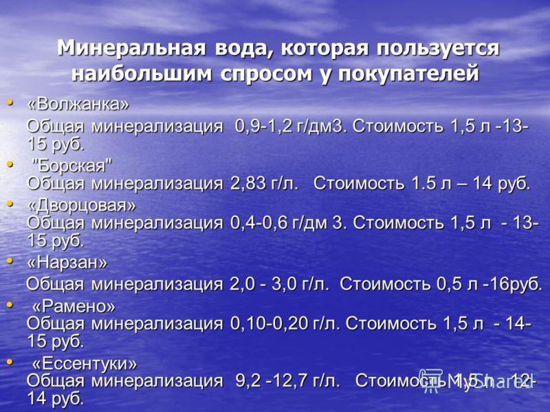 Минеральная вода, которая пользуется наибольшим спросом у покупателей Минеральная вода, которая пользуется наибольшим спросом у покупателей «Волжанка» «Волжанка» Общая минерализация 0,9-1,2 г/дм3. Стоимость 1,5 л -13- 15 руб. Общая минерализация 0,9-