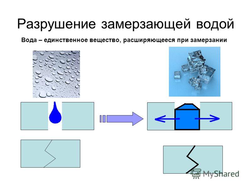 Разрушение замерзающей водой Вода – единственное вещество, расширяющееся при замерзании