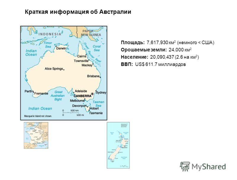 Краткая информация об Австралии Площадь: 7,617,930 км 2 (немного < США) Орошаемые земли: 24,000 км 2 Население: 20,090,437 (2.6 на км 2 ) ВВП: US$ 611.7 миллиардов