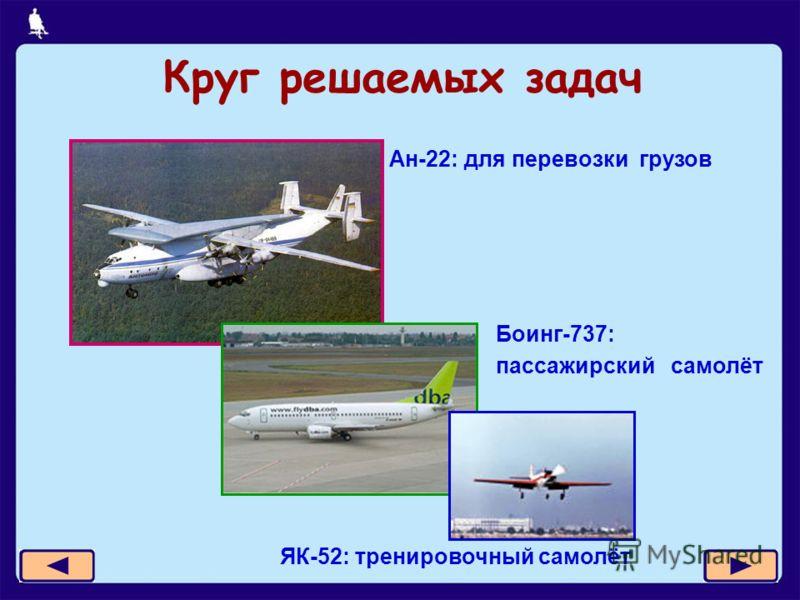 Круг решаемых задач Ан-22: для перевозки грузов Боинг-737: пассажирский самолёт ЯК-52: тренировочный самолёт