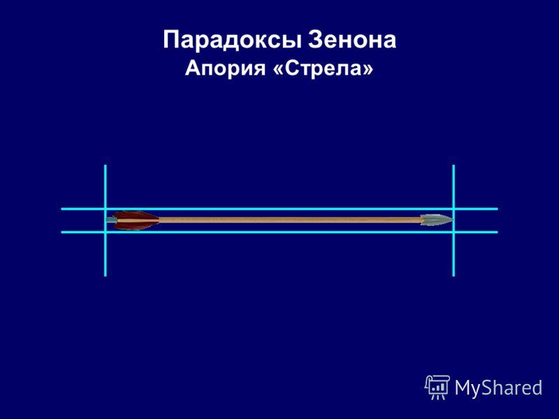 Парадоксы Зенона Апория «Стрела»